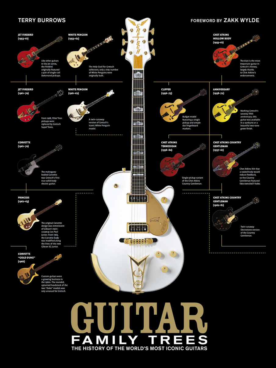 Typographic Book Cover Guitar : Guitar family trees tom howey book design and typography